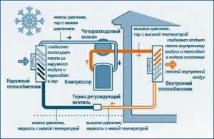 Воздушный тепловой насос