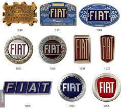 Интересные новости от итальянской компании Fiat