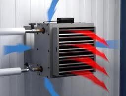 Водные тепловентиляторы – экономичный источник тепла