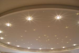 Как влияют встроенные светильники для потолков на визуальное пространство?